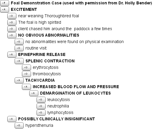 Foal formulation